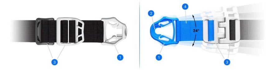 Comparison of fastening buckles between iWALK2.0 vs iWALK3.0